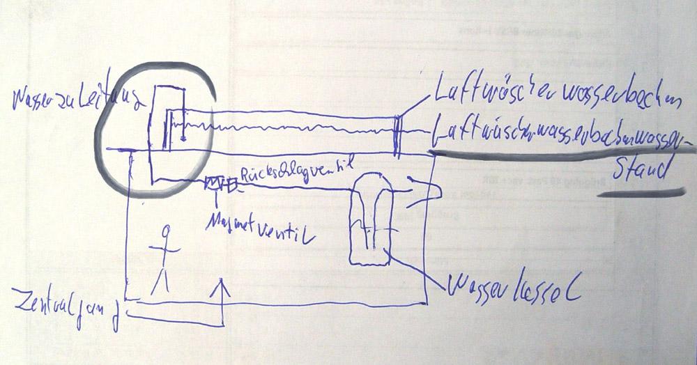 Zeichnung Luftwassersystems